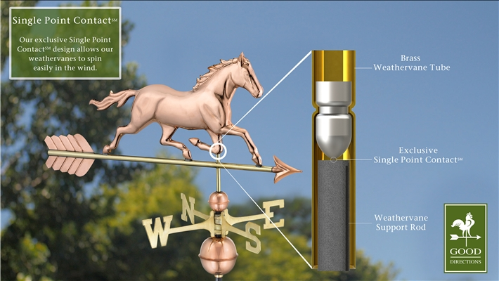 Trotting Horse Hand Crafted Copper Weathervane-4545