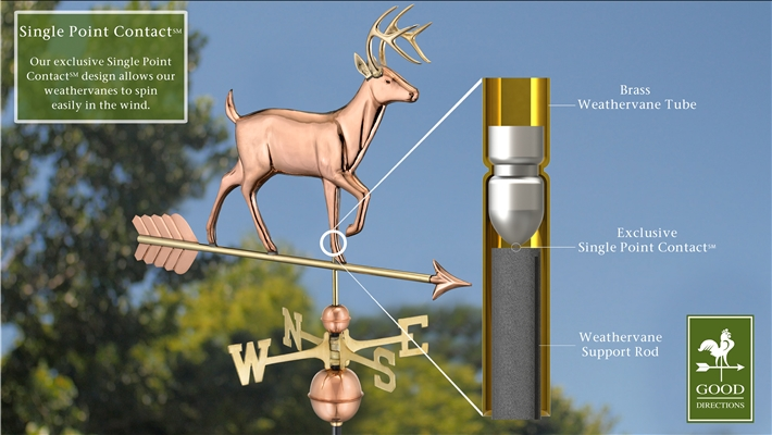 White Tail Buck Copper Hand Crafted Weathervane-4534