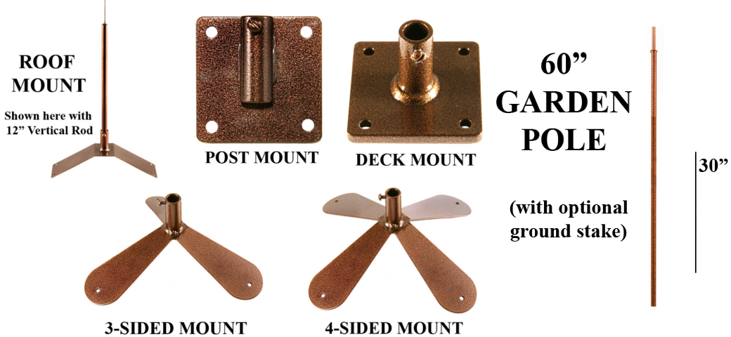 Mounting Options